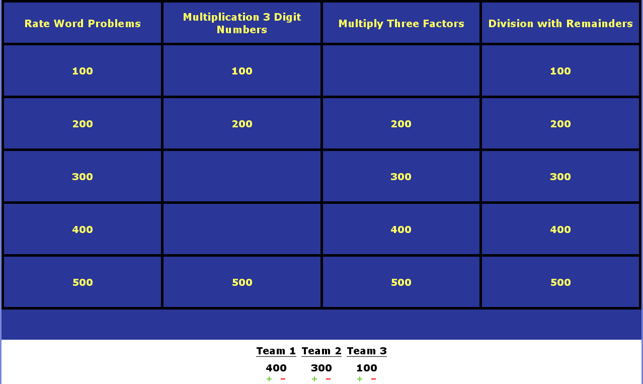 easy jeopardy game maker (without powerpoint)! | teaching with, Powerpoint templates